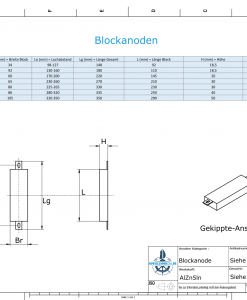 Block- and Ribbon-Anodes Square L210/245 (AlZn5In) | 9333AL