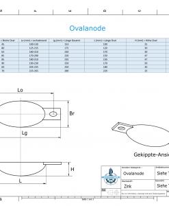 Block- and Ribbon-Anodes Oval L150/232,5 (Zinc) | 9330