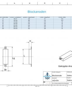 Block- and Ribbon-Anodes Square L150/185 (AlZn5In) | 9300AL