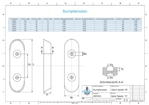 Block- and Ribbon-Anodes Block L450/225 (AlZn5In) | 9344AL