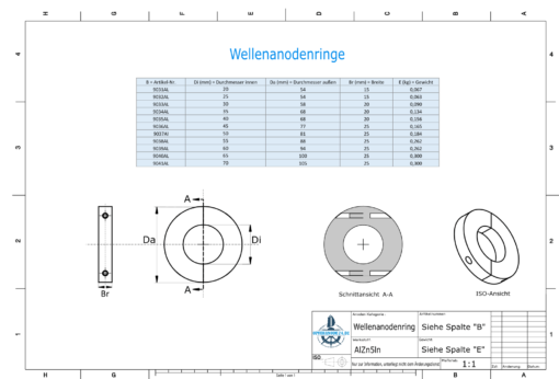 Shaft-Anode-Rings with metric inner diameter 60 mm (AlZn5In) | 9039AL
