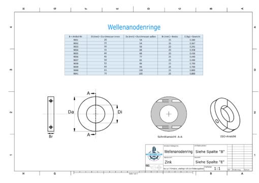 Shaft-Anode-Rings with metric inner diameter 25 mm (Zinc) | 9032